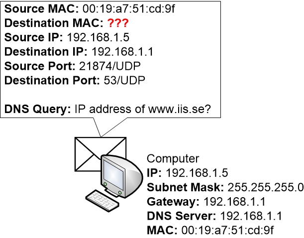 Computer constructs a DNS query