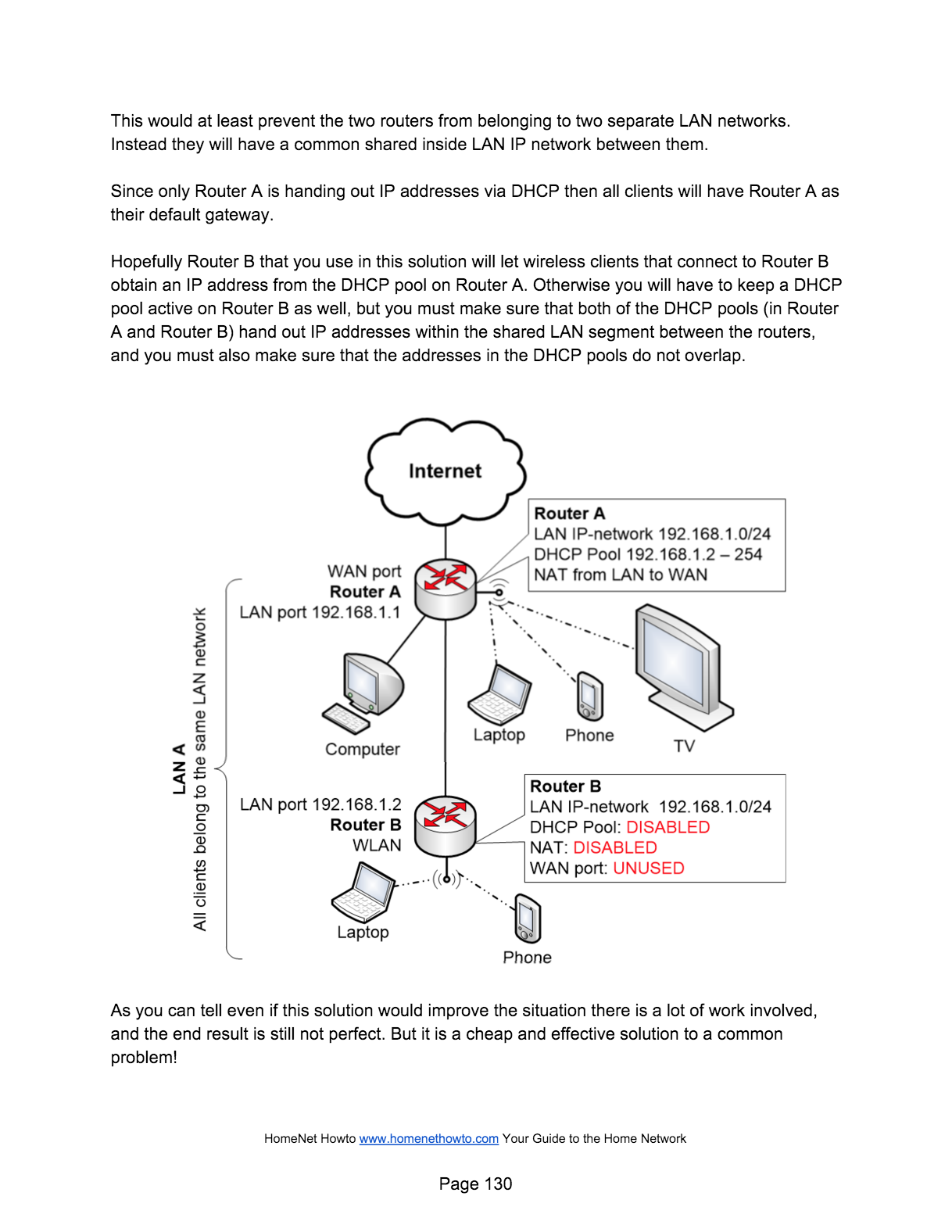 webshop licensing homenet howto it has been somewhat edited with a text flow that is more suitable to the leaflet format the pdf does not contain advertising or drm digital rights